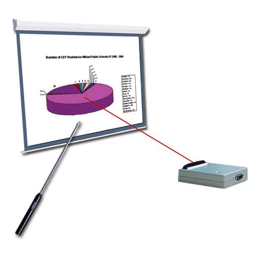 Interaktivní systém IQBoard LT